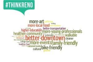 ThinkReno_wordcloud-1000x700-450x300